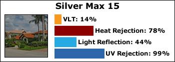 Silver-Max-14