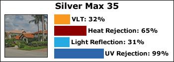 Silver-Max-35
