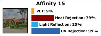 affinity-15
