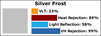 axis-silver-frost