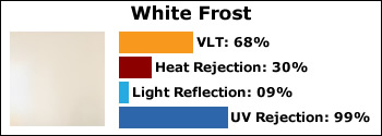 axis-white-frost