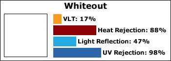 axis-whiteout