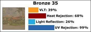 bronze-35-huper