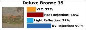 bronze-35