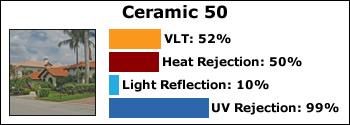 ceramic-50