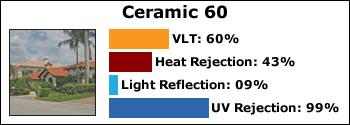 ceramic-60