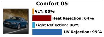 comfort-05