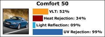 comfort-50