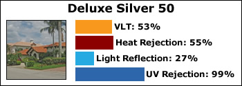 deluxe-silver-50