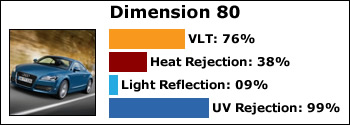 dimension-80
