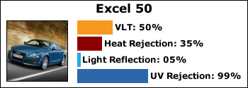 excel-50