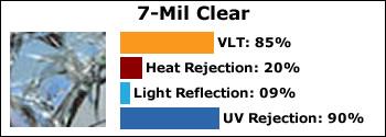 hanita-07-mil-clear-safety
