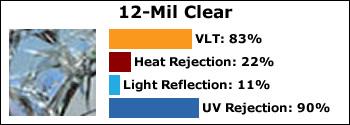 hanita-12-mil-clear-safety