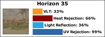 horizon-35