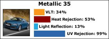 metallic-35