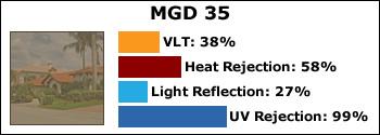 mgd-35