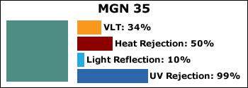 mgn-35