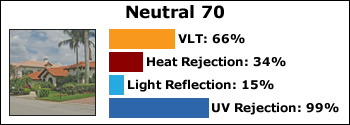 neutral-70