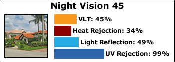 night-vision-45