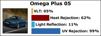 omega-05