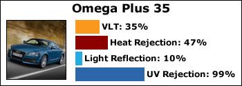 omega-35