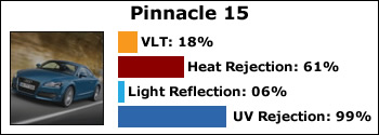 pinnacle-15