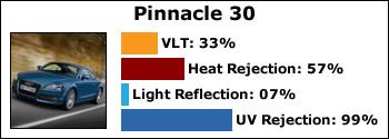 pinnacle-30