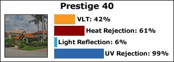 prestige-40