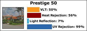 prestige-50