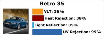 retro-35