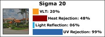 sigma-20