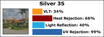 silver-35-huper