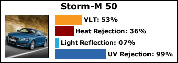 storm-m-50