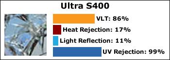 ultra-S400