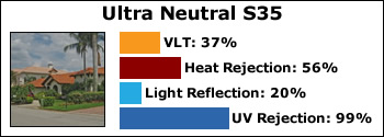 ultra-neutral-S35