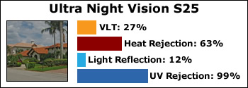 ultra-night-vision-S25